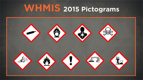 WHMIS 2015 Globally Harmonized Systems Pictograms for Compliance.