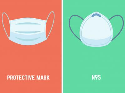 What is the difference between a protective face mask and a N95 respirator