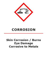 Corrosive Chemicals GHS Pictogram for WHMIS 2015