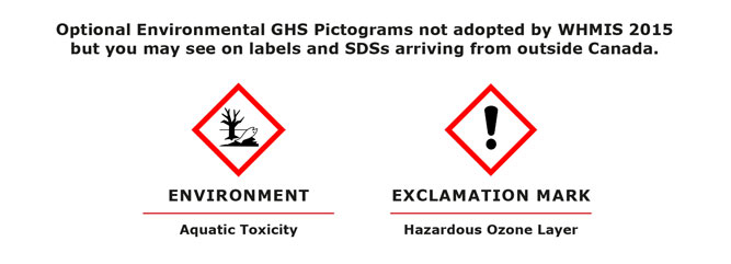 Aquatic Toxicity Optional Environmental GHS Pictogram for WHMIS 2015
