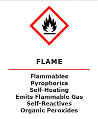 Flammables & Pyrophoric GHS Pictogram for WHMIS 2015