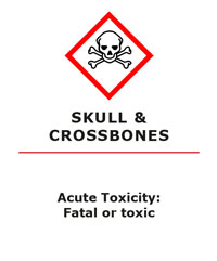 Acute Toxicity GHS Pictogram for WHMIS 2015